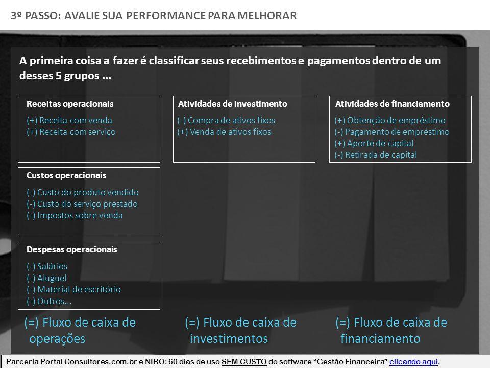 Receitas operacionais Custos operacionais Despesas operacionais Atividades de investimentoAtividades de financiamento 3º PASSO: AVALIE SUA PERFORMANCE