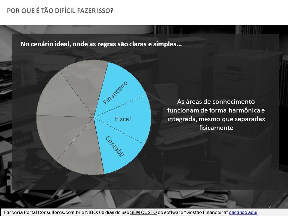 2º PASSO: MANTENHA OS OLHOS NOS SINAIS VITAIS Parceria Portal Consultores.com.br e NIBO: 60 dias de uso SEM CUSTO do software Gestão Financeira clicando aqui.clicando aqui