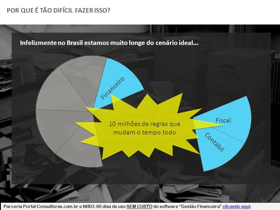 POR QUE É TÃO DIFÍCIL FAZER ISSO? 5 Infelizmente no Brasil estamos muito longe do cenário ideal... Financeiro Contábil Fiscal 10 milhões de regras que