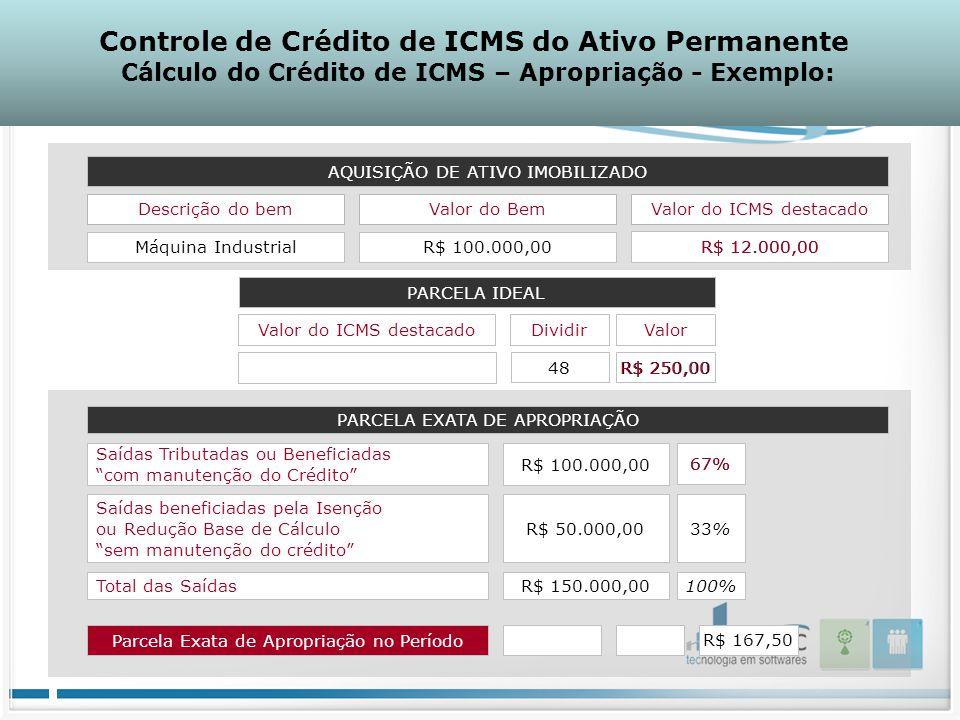 AQUISIÇÃO DE ATIVO IMOBILIZADO Descrição do bem Controle de Crédito de ICMS do Ativo Permanente Cálculo do Crédito de ICMS – Apropriação - Exemplo: Má