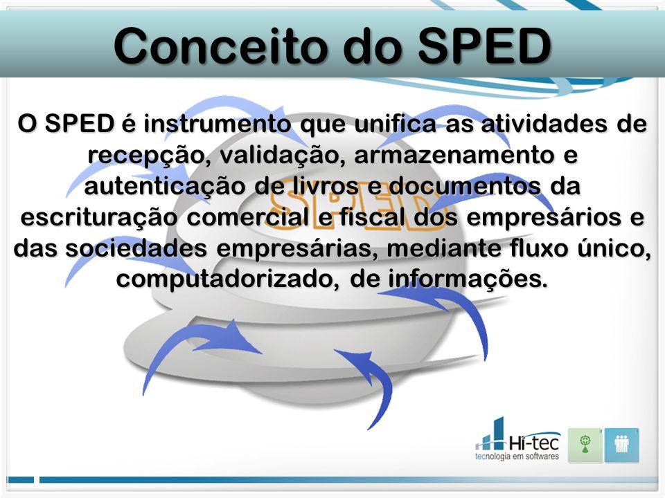 Compartilhamento de Informação Conceito do SPED Não será mais necessária a troca de informações entre os órgãos, pois todos receberão os mesmos dados que a empresa irá enviar.