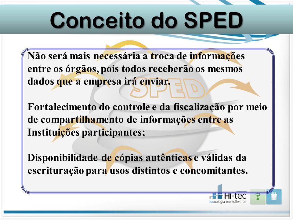 Compartilhamento de Informação Conceito do SPED Não será mais necessária a troca de informações entre os órgãos, pois todos receberão os mesmos dados