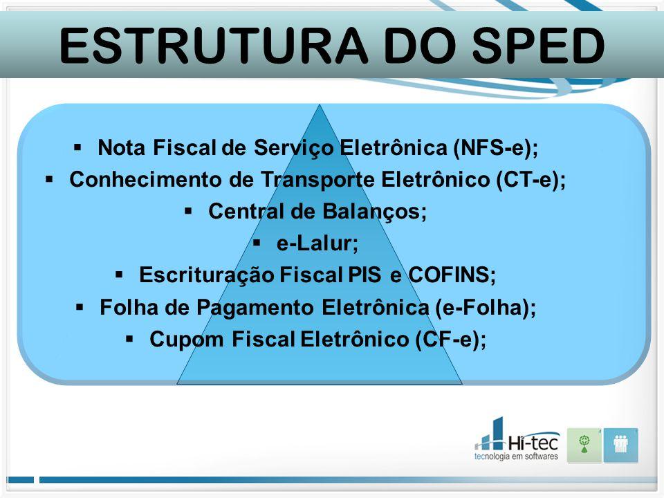 ESTRUTURA DO SPED  Nota Fiscal de Serviço Eletrônica (NFS-e);  Conhecimento de Transporte Eletrônico (CT-e);  Central de Balanços;  e-Lalur;  Esc