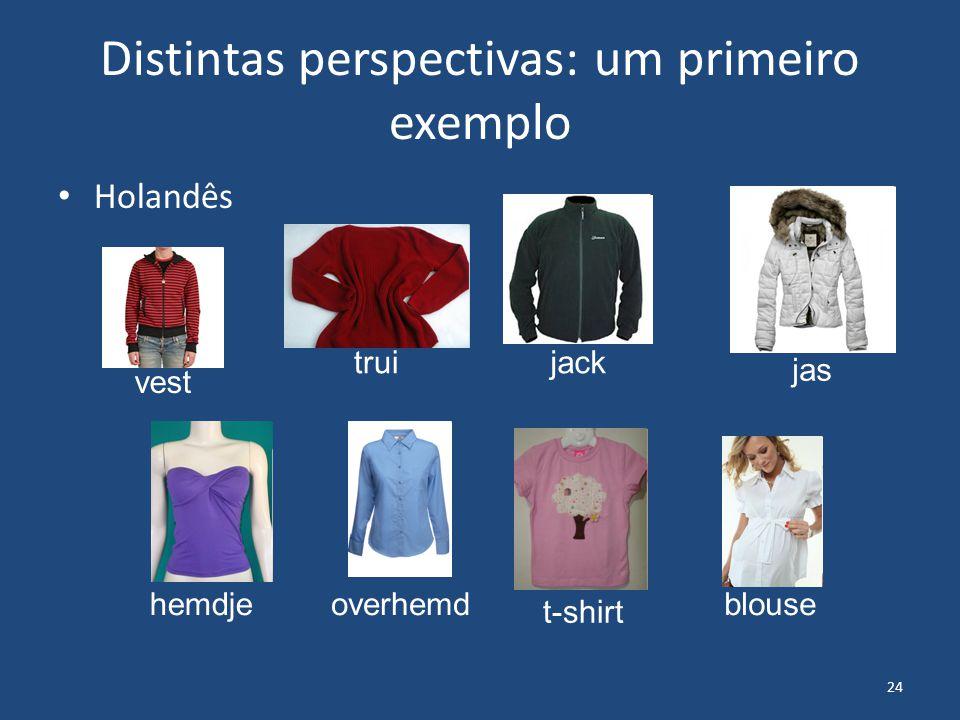 24 Distintas perspectivas: um primeiro exemplo Holandês vest truijack hemdjeoverhemd t-shirt blouse jas