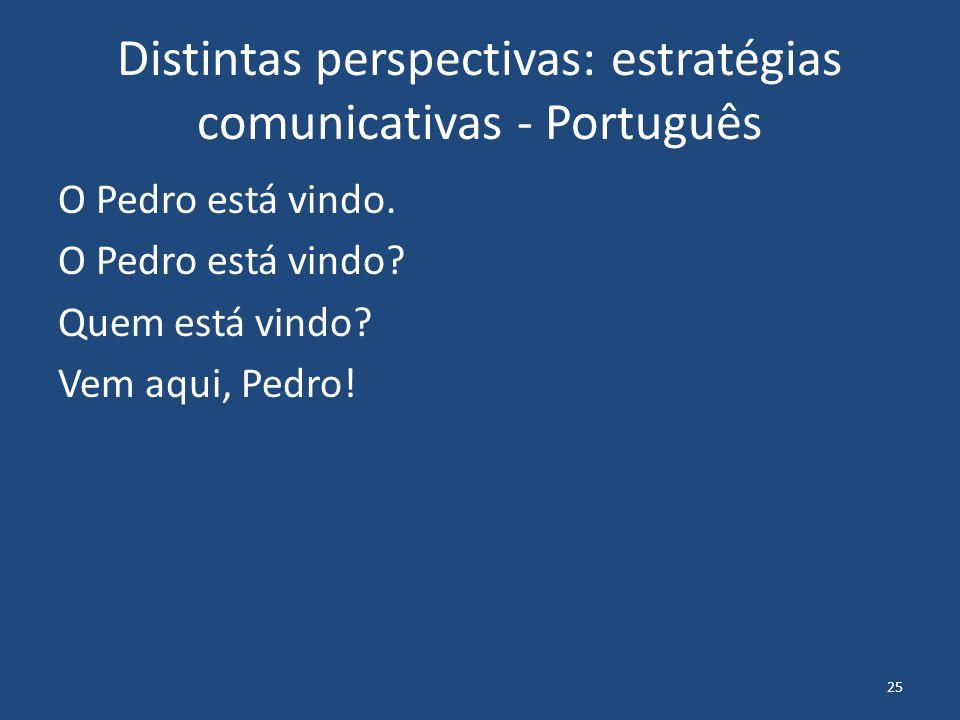 25 Distintas perspectivas: estratégias comunicativas - Português O Pedro está vindo. O Pedro está vindo? Quem está vindo? Vem aqui, Pedro!