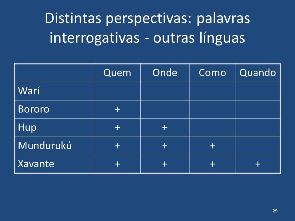 29 Distintas perspectivas: palavras interrogativas - outras línguas QuemOndeComoQuando Warí Bororo+ Hup++ Mundurukú+++ Xavante++++