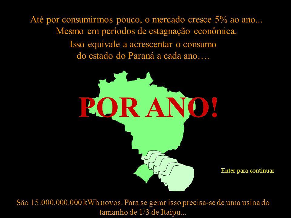Para se ter uma idéia do grau de desconforto do brasileiro, vamos somar o gasto energético de alguns eletrodomésticos: kWh 1020223767117147 10 2 15 30 50 30 Chega.