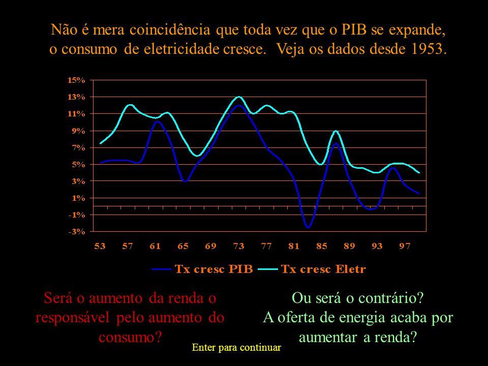Isso equivale a acrescentar o consumo do estado do Paraná a cada ano….
