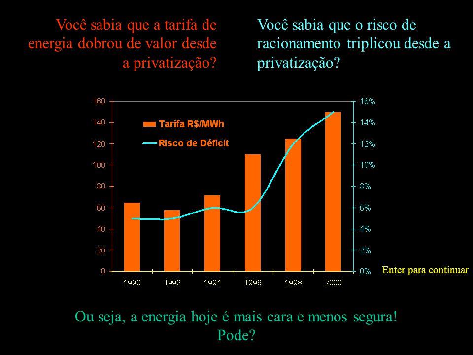 Esse mau negócio é apenas um dos problemas do processo de privatização do setor elétrico brasileiro.