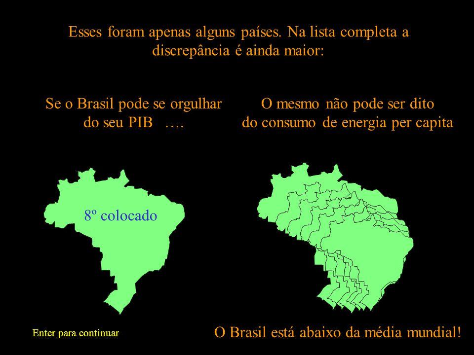 O Brasil ainda não apareceu!...