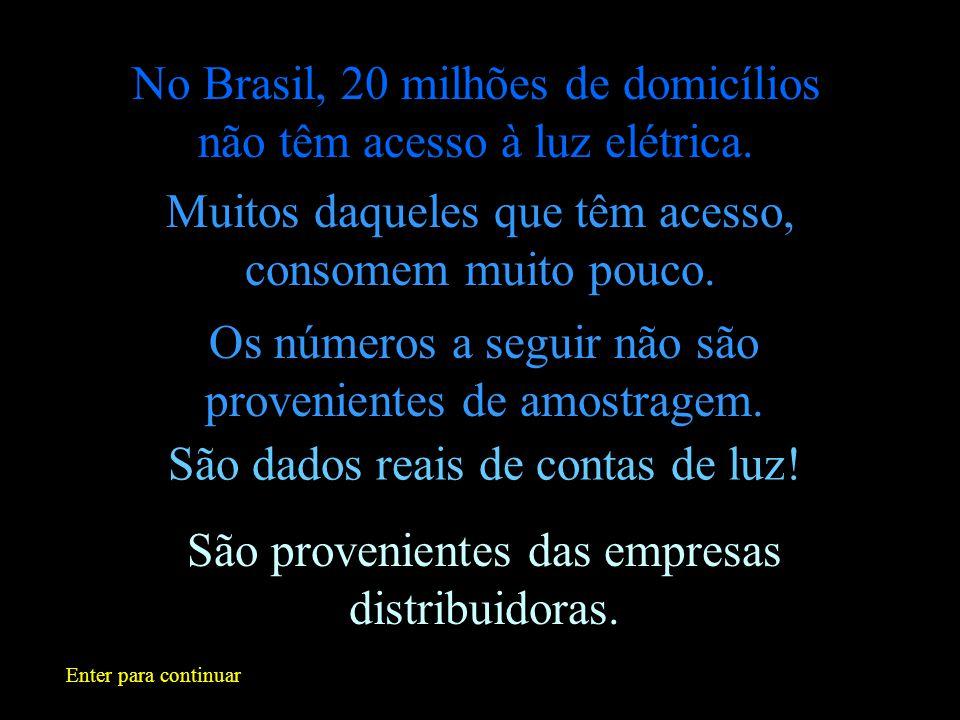 8º colocado Se o Brasil pode se orgulhar do seu PIB ….