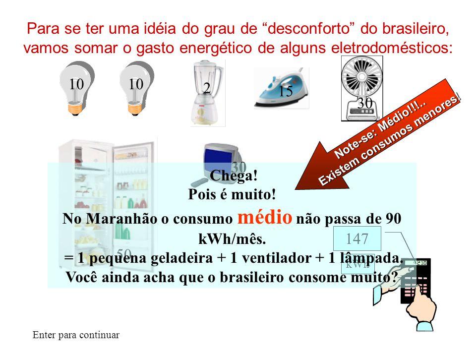 No Brasil, 20 milhões de domicílios não têm acesso à luz elétrica.