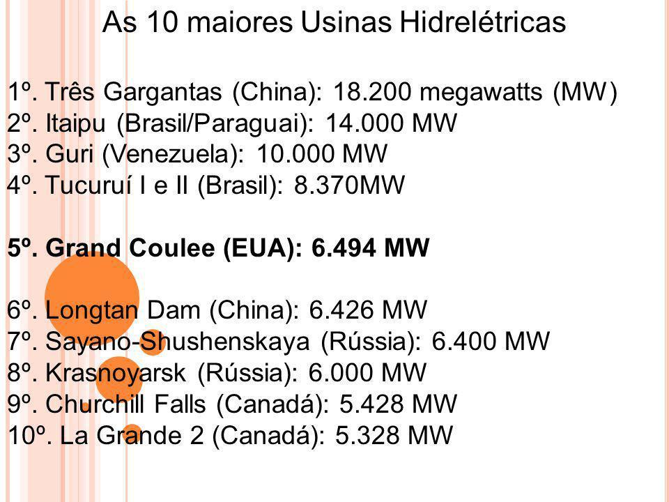 As 10 maiores Usinas Hidrelétricas 1º. Três Gargantas (China): 18.200 megawatts (MW) 2º. Itaipu (Brasil/Paraguai): 14.000 MW 3º. Guri (Venezuela): 10.