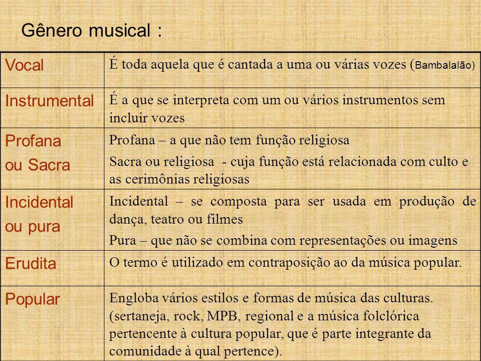 Vocal É toda aquela que é cantada a uma ou várias vozes ( Bambalalão) Instrumental É a que se interpreta com um ou vários instrumentos sem incluir voz