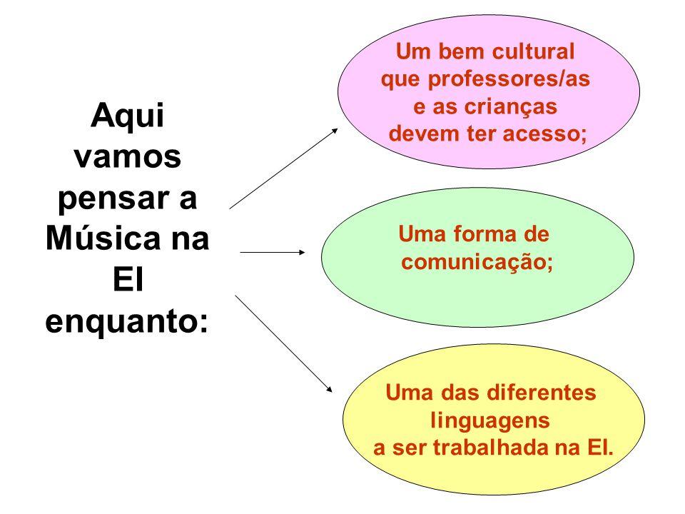 Aqui vamos pensar a Música na EI enquanto: Um bem cultural que professores/as e as crianças devem ter acesso; Uma forma de comunicação; Uma das diferentes linguagens a ser trabalhada na EI.