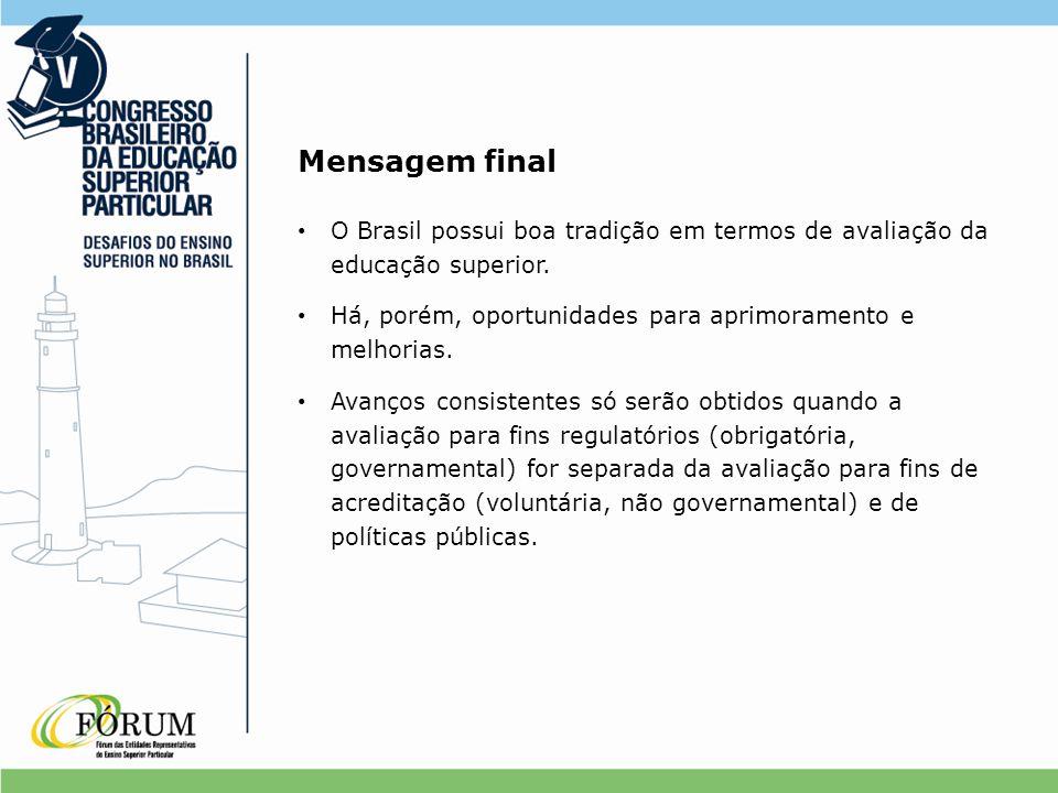 Mensagem final O Brasil possui boa tradição em termos de avaliação da educação superior. Há, porém, oportunidades para aprimoramento e melhorias. Avan