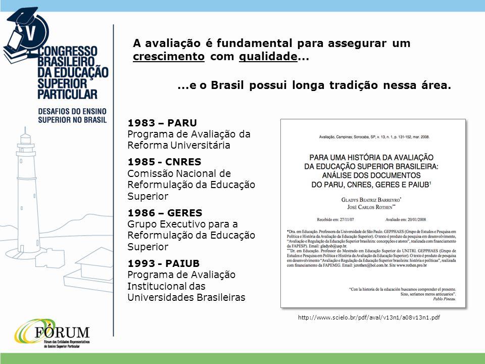 1983 – PARU Programa de Avaliação da Reforma Universitária 1985 - CNRES Comissão Nacional de Reformulação da Educação Superior 1986 – GERES Grupo Executivo para a Reformulação da Educação Superior 1993 - PAIUB Programa de Avaliação Institucional das Universidades Brasileiras http://www.scielo.br/pdf/aval/v13n1/a08v13n1.pdf A avaliação é fundamental para assegurar um crescimento com qualidade......e o Brasil possui longa tradição nessa área.