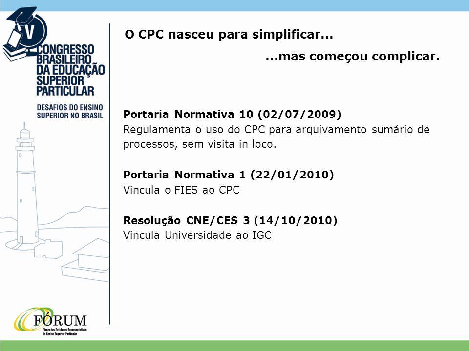 Portaria Normativa 10 (02/07/2009) Regulamenta o uso do CPC para arquivamento sumário de processos, sem visita in loco. Portaria Normativa 1 (22/01/20