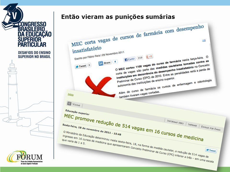 A avaliação da qualidade é uma atividade complexa 92% das IES brasileiras não são universidades.