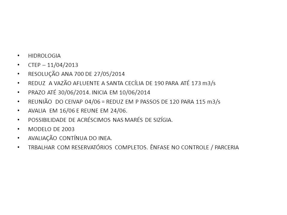 HIDROLOGIA CTEP – 11/04/2013 RESOLUÇÃO ANA 700 DE 27/05/2014 REDUZ A VAZÃO AFLUENTE A SANTA CECÍLIA DE 190 PARA ATÉ 173 m3/s PRAZO ATÉ 30/06/2014.