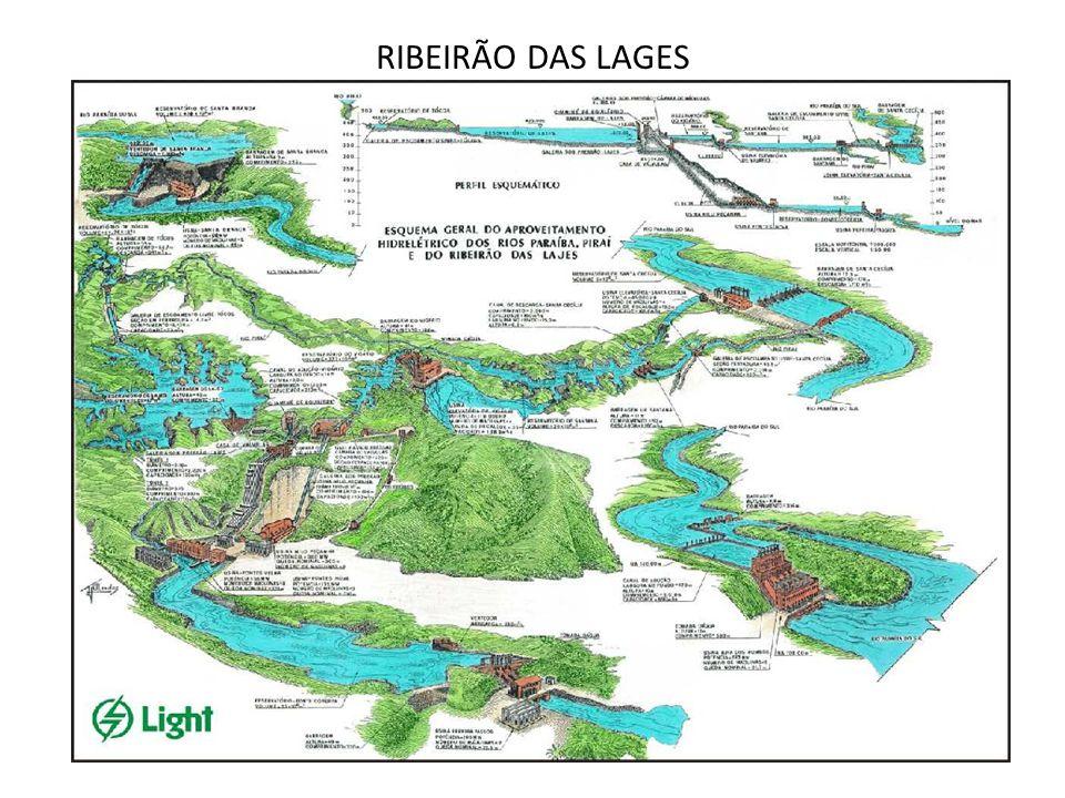 RIBEIRÃO DAS LAGES