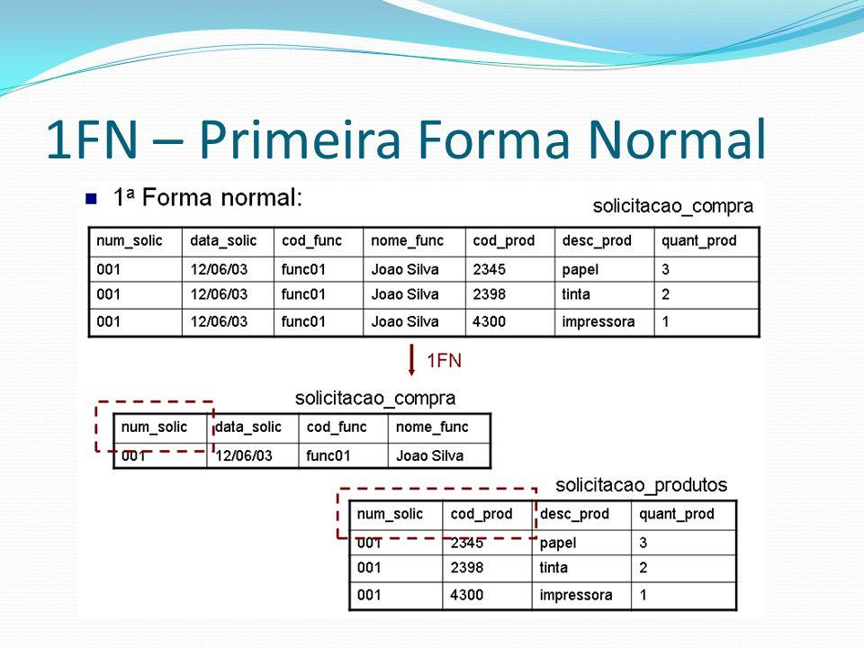 1FN – Primeira Forma Normal
