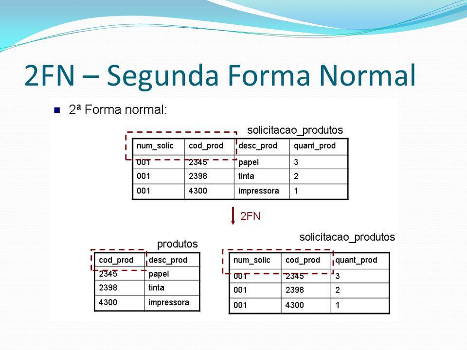 2FN – Segunda Forma Normal