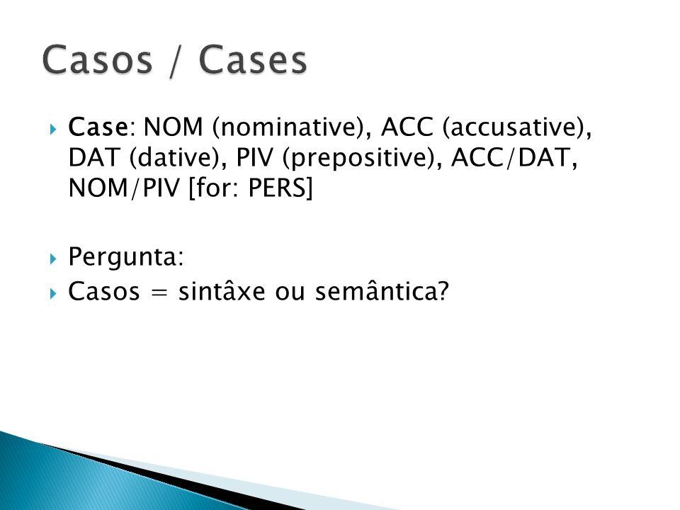  Case: NOM (nominative), ACC (accusative), DAT (dative), PIV (prepositive), ACC/DAT, NOM/PIV [for: PERS]  Pergunta:  Casos = sintâxe ou semântica?