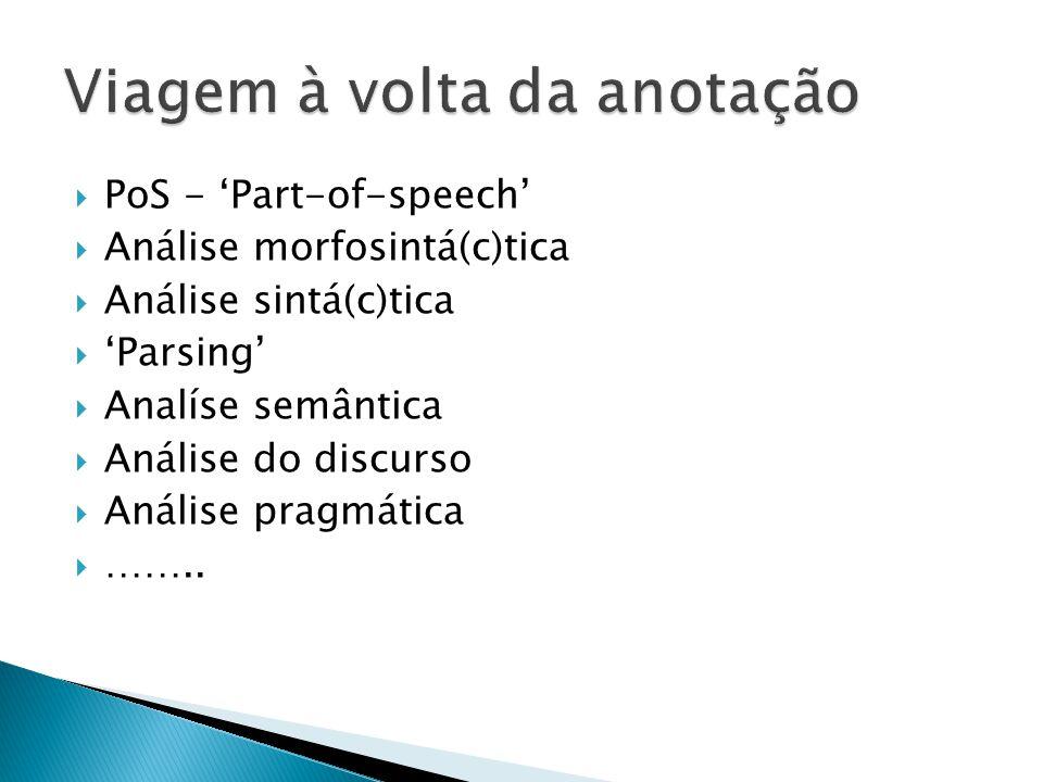  PoS - 'Part-of-speech'  Análise morfosintá(c)tica  Análise sintá(c)tica  'Parsing'  Analíse semântica  Análise do discurso  Análise pragmática