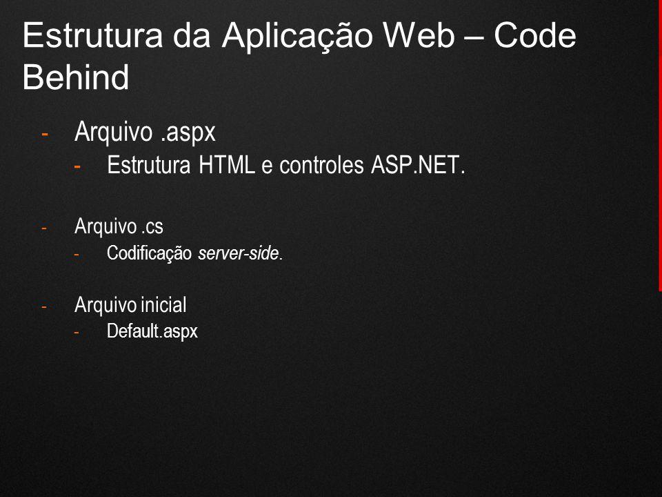 Estrutura da Aplicação Web – Code Behind - Arquivo.aspx -Estrutura HTML e controles ASP.NET. - Arquivo.cs -Codificação server-side. - Arquivo inicial