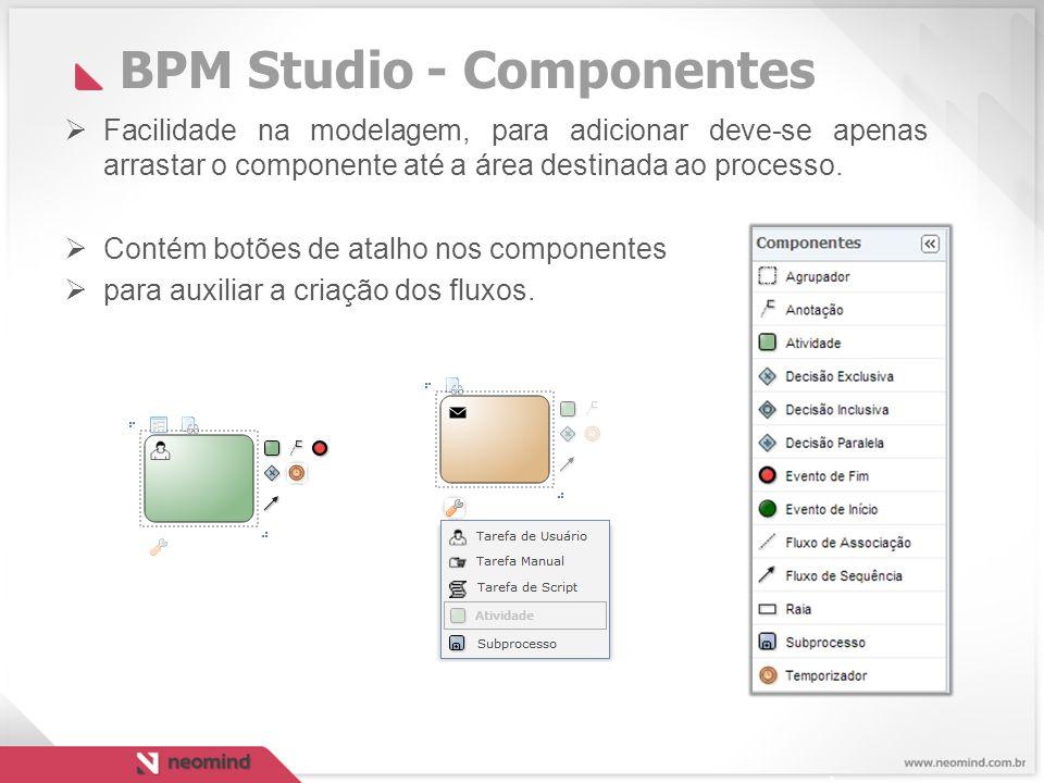 BPM Studio - Componentes  Facilidade na modelagem, para adicionar deve-se apenas arrastar o componente até a área destinada ao processo.