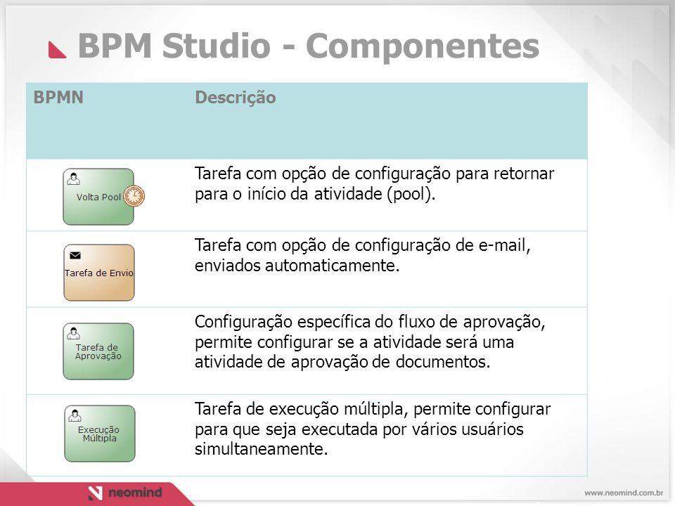 BPM Studio - Componentes BPMNDescrição Tarefa com opção de configuração para retornar para o início da atividade (pool).