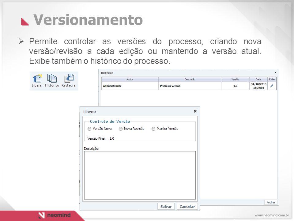 Versionamento  Permite controlar as versões do processo, criando nova versão/revisão a cada edição ou mantendo a versão atual.