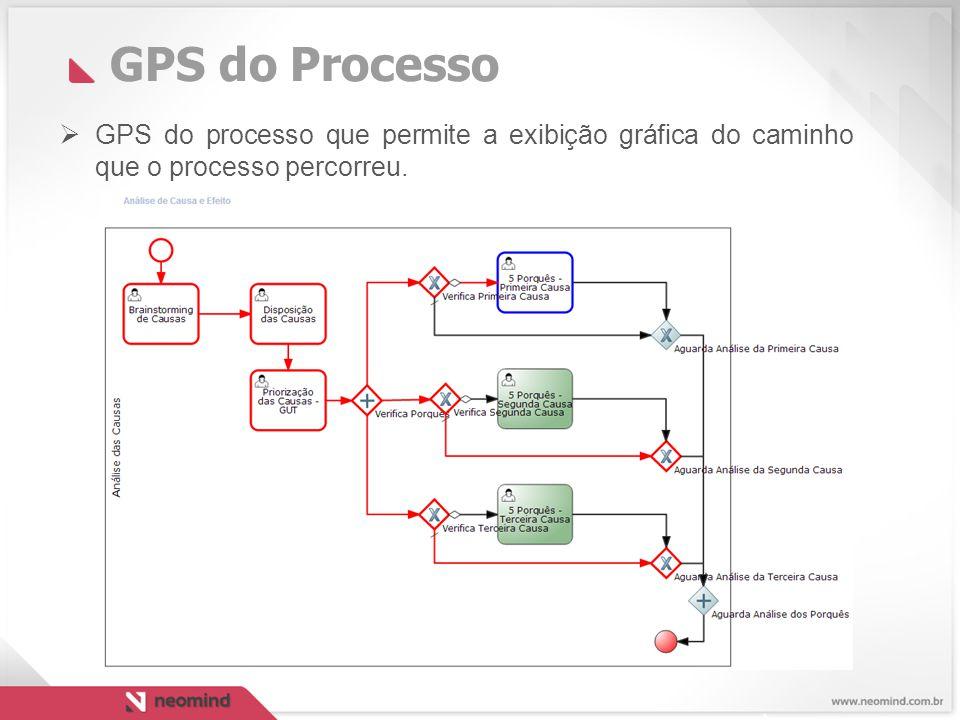 GPS do Processo  GPS do processo que permite a exibição gráfica do caminho que o processo percorreu.