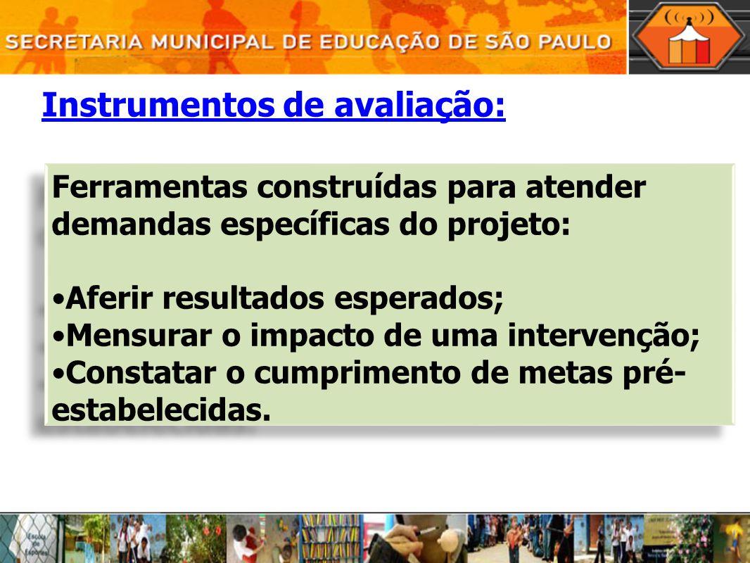 Ferramentas construídas para atender demandas específicas do projeto: Aferir resultados esperados; Mensurar o impacto de uma intervenção; Constatar o