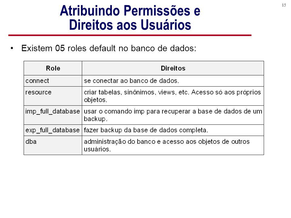 15 Atribuindo Permissões e Direitos aos Usuários Existem 05 roles default no banco de dados: