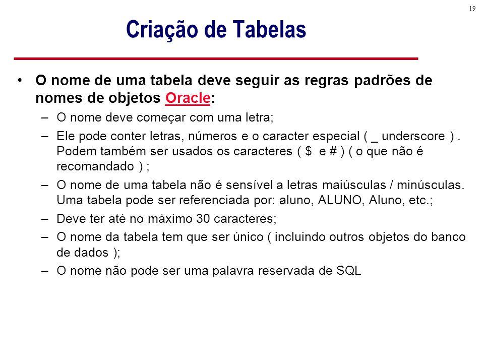 19 Criação de Tabelas O nome de uma tabela deve seguir as regras padrões de nomes de objetos Oracle: –O nome deve começar com uma letra; –Ele pode conter letras, números e o caracter especial ( _ underscore ).