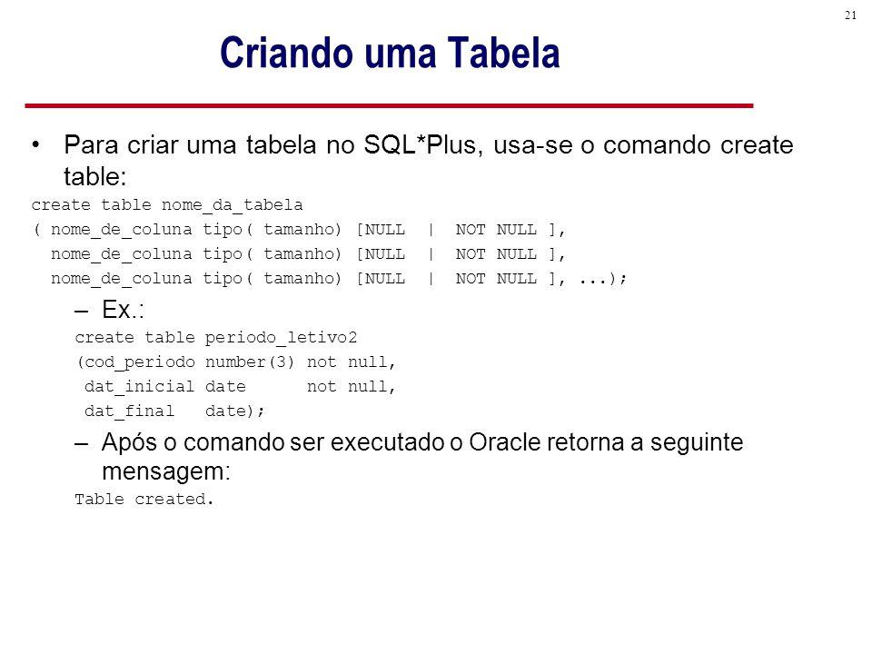 21 Criando uma Tabela Para criar uma tabela no SQL*Plus, usa-se o comando create table: create table nome_da_tabela ( nome_de_coluna tipo( tamanho) [NULL | NOT NULL ], nome_de_coluna tipo( tamanho) [NULL | NOT NULL ], nome_de_coluna tipo( tamanho) [NULL | NOT NULL ],...); –Ex.: create table periodo_letivo2 (cod_periodo number(3) not null, dat_inicial date not null, dat_final date); –Após o comando ser executado o Oracle retorna a seguinte mensagem: Table created.