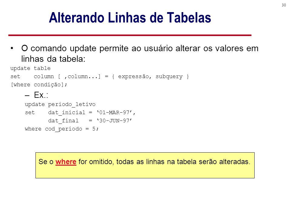 30 Alterando Linhas de Tabelas Se o where for omitido, todas as linhas na tabela serão alteradas.