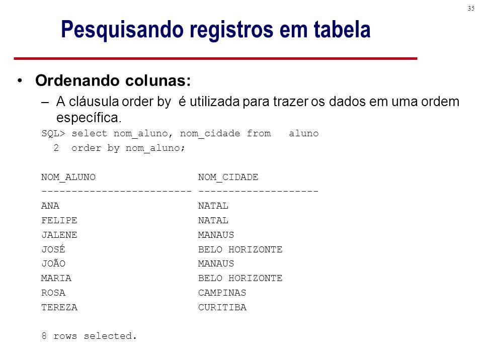35 Pesquisando registros em tabela Ordenando colunas: –A cláusula order by é utilizada para trazer os dados em uma ordem específica.