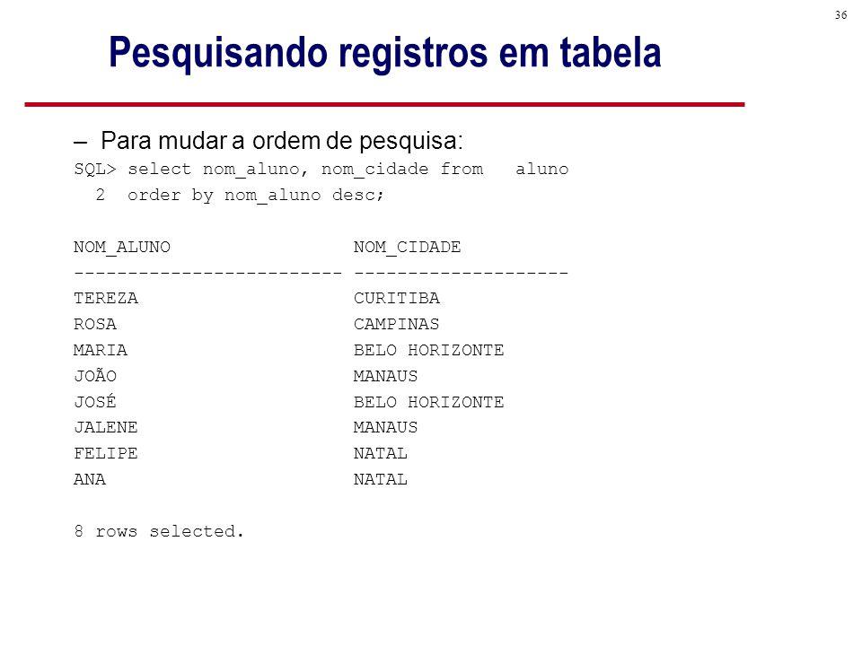 36 Pesquisando registros em tabela –Para mudar a ordem de pesquisa: SQL> select nom_aluno, nom_cidade from aluno 2 order by nom_aluno desc; NOM_ALUNO NOM_CIDADE ------------------------- -------------------- TEREZA CURITIBA ROSA CAMPINAS MARIA BELO HORIZONTE JOÃO MANAUS JOSÉ BELO HORIZONTE JALENE MANAUS FELIPE NATAL ANA NATAL 8 rows selected.