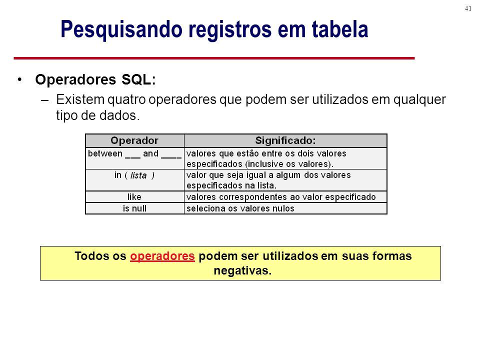41 Pesquisando registros em tabela Operadores SQL: –Existem quatro operadores que podem ser utilizados em qualquer tipo de dados.