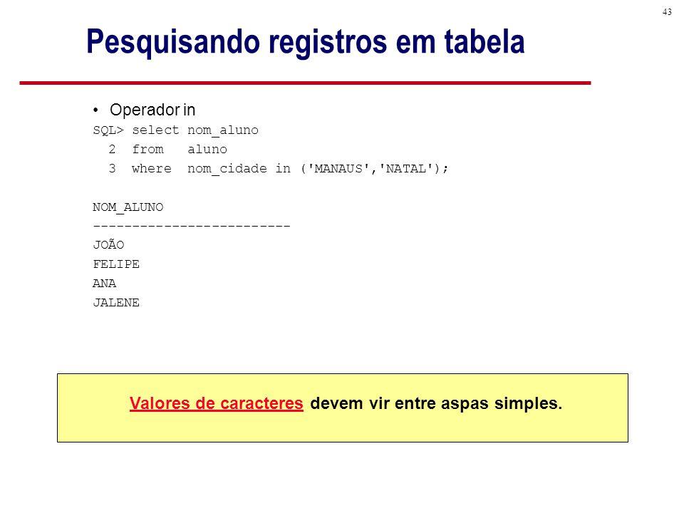 43 Pesquisando registros em tabela Operador in SQL> select nom_aluno 2 from aluno 3 where nom_cidade in ( MANAUS , NATAL ); NOM_ALUNO ------------------------- JOÃO FELIPE ANA JALENE Valores de caracteres devem vir entre aspas simples.