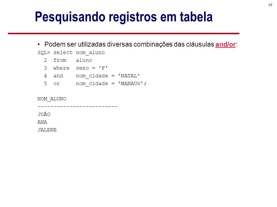 49 Pesquisando registros em tabela Podem ser utilizadas diversas combinações das cláusulas and/or: SQL> select nom_aluno 2 from aluno 3 where sexo = F 4 and nom_cidade = NATAL 5 or nom_cidade = MANAUS ; NOM_ALUNO ------------------------- JOÃO ANA JALENE
