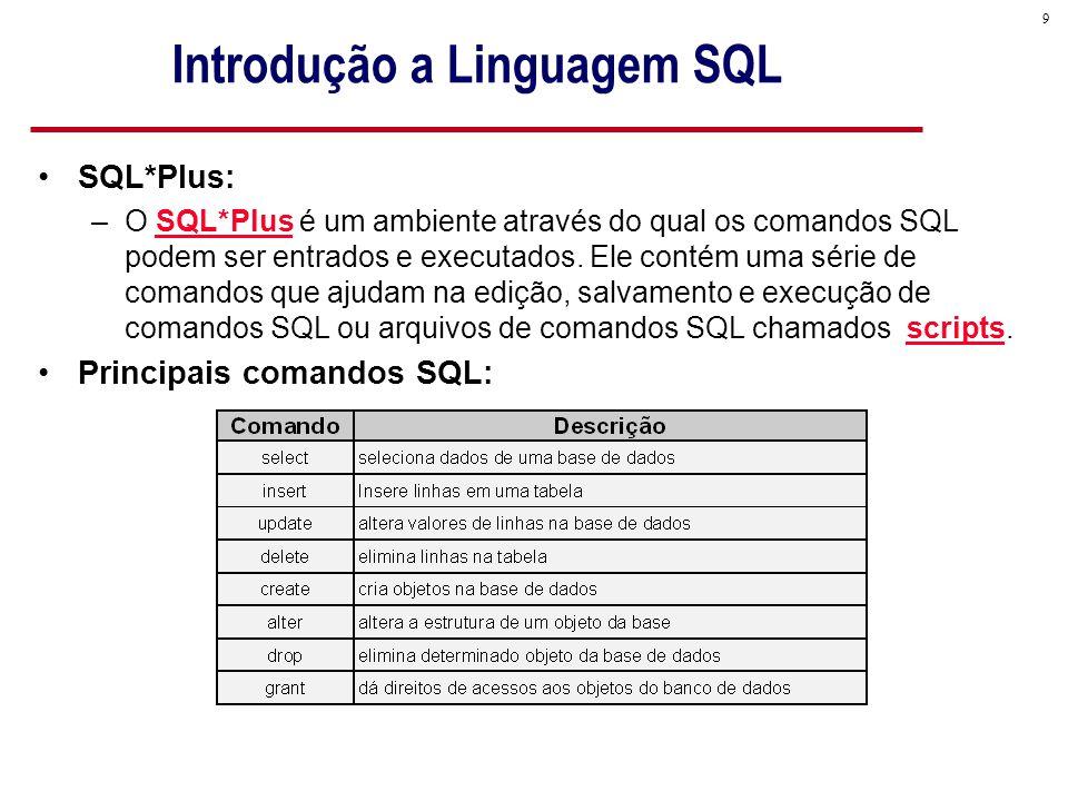 9 Introdução a Linguagem SQL SQL*Plus: –O SQL*Plus é um ambiente através do qual os comandos SQL podem ser entrados e executados.