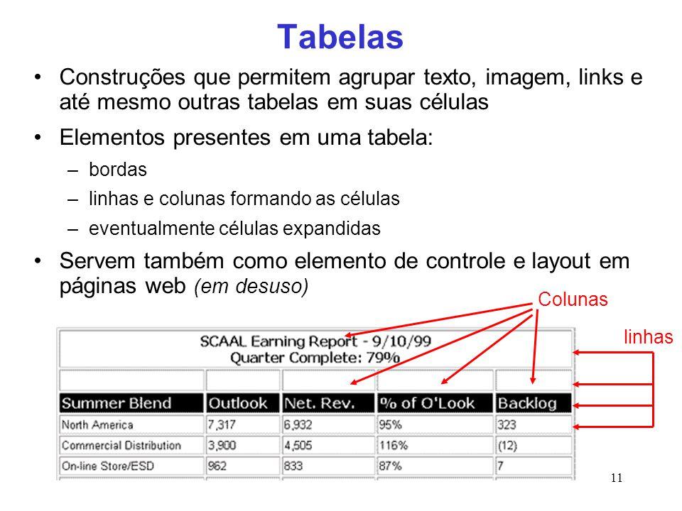 11 Tabelas Construções que permitem agrupar texto, imagem, links e até mesmo outras tabelas em suas células Elementos presentes em uma tabela: –bordas