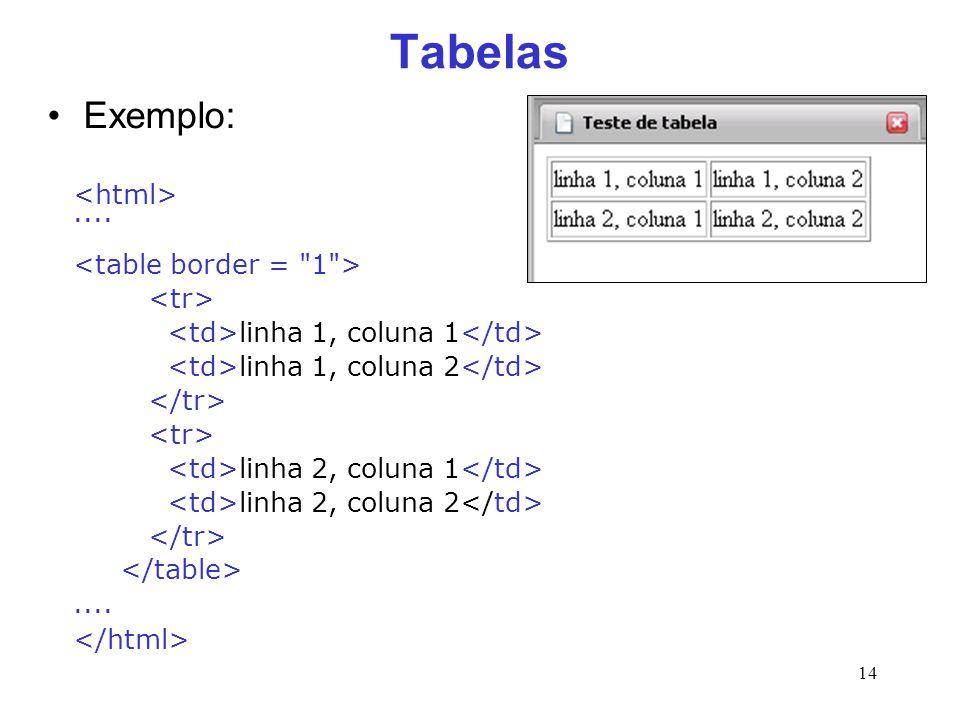 14 Tabelas Exemplo:.... linha 1, coluna 1 linha 1, coluna 2 linha 2, coluna 1 linha 2, coluna 2....