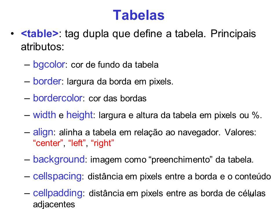 15 Tabelas : tag dupla que define a tabela. Principais atributos: –bgcolor : cor de fundo da tabela –border : largura da borda em pixels. –bordercolor