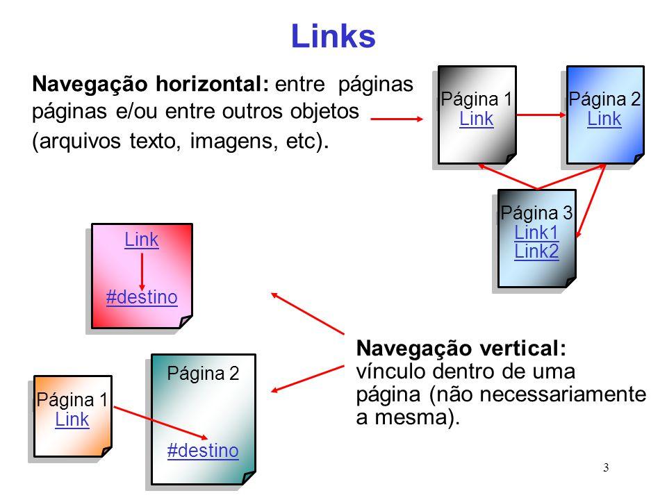 3 Links Navegação horizontal: entre páginas páginas e/ou entre outros objetos (arquivos texto, imagens, etc). Navegação vertical: vínculo dentro de um