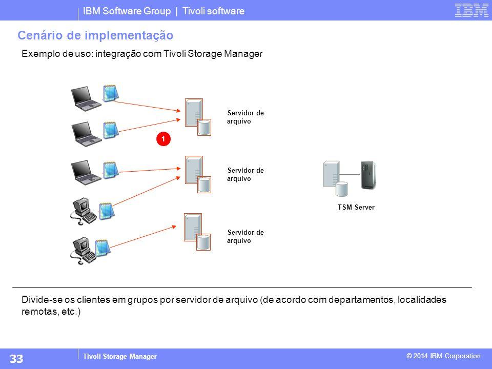 IBM Software Group | Tivoli software Tivoli Storage Manager © 2014 IBM Corporation Exemplo de uso: integração com Tivoli Storage Manager Cenário de im
